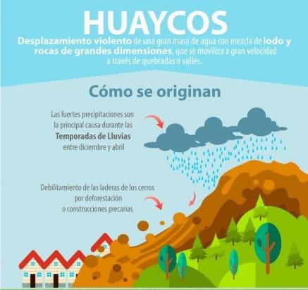 Video muestra cuando una mujer escapa de las inundaciones en Perú